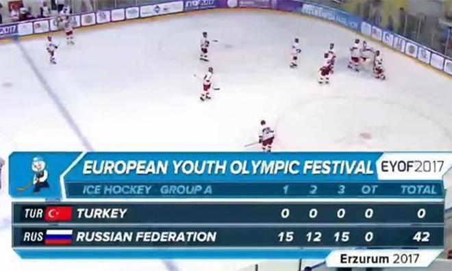 Tarihi Rezalet…Türkiye:0 – Rusya:42