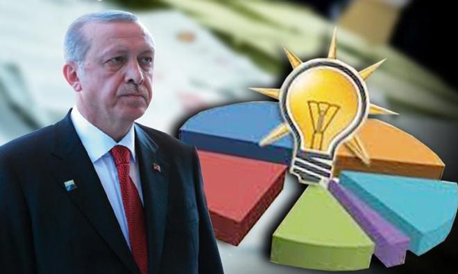 Anketler Kara Kara Düşündürüyor… İşte 10 Erdoğan'ı Korkutan Madde