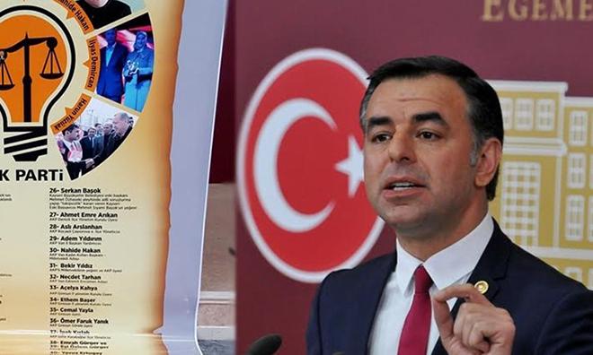 İşte AKP'de Aktif Görevdeki Hakim Ve Savcı Olan Avukatlar