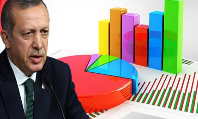 Akşener'in Erdoğan'a Sorduğu Anket Ortaya Çıktı